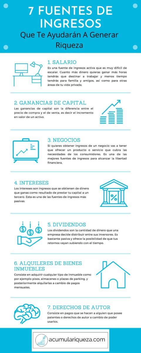7 Fuentes De Ingresos Que Te Ayudarán A Crear Riqueza (Infográfico)